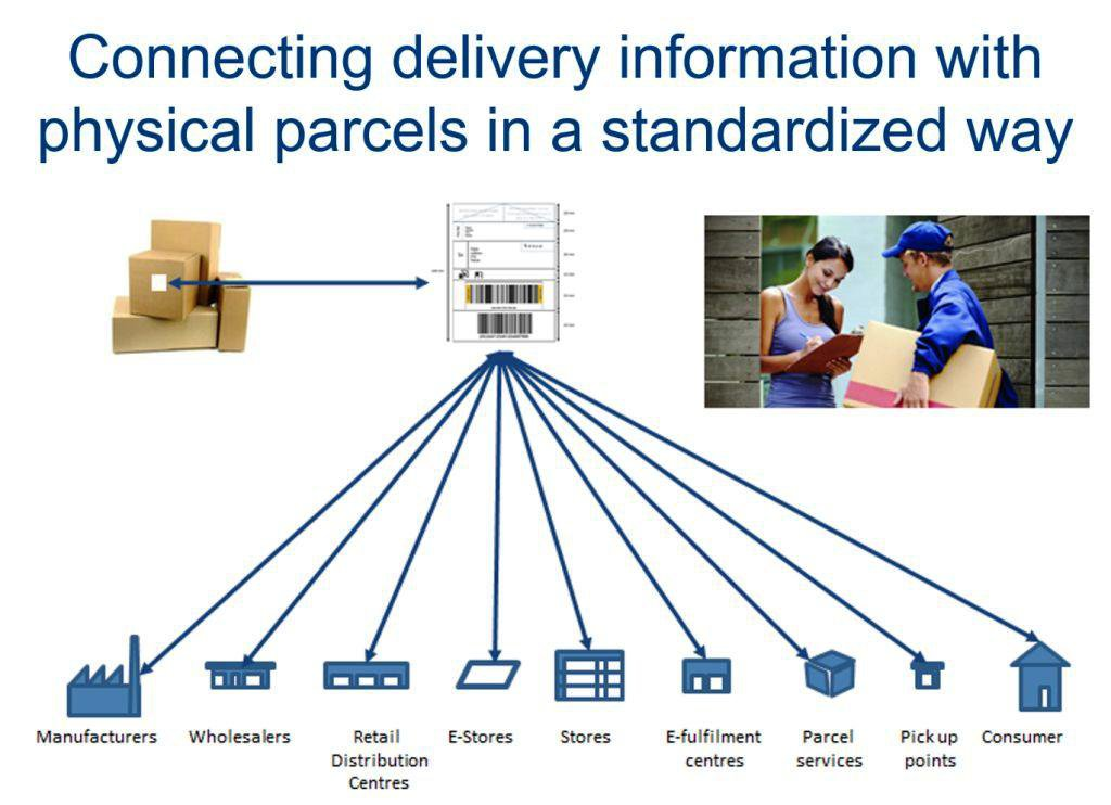 harmonized-parcel-delivery