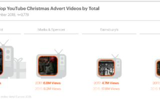 Christmas ads fall from grace
