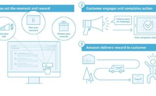 Amazon seeks a better way to do loyalty rewards with new Moments program