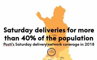 Online retailers and their customers appreciate versatile delivery types