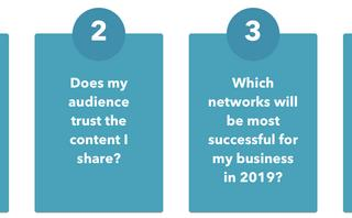 2019 European social media usage report