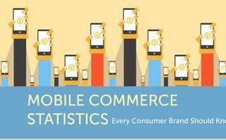 50 M-commerce statistics for 2019