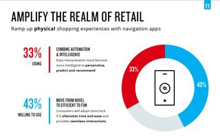 Augmented retail: The new consumer reality