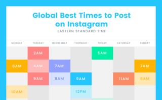 The best time to post on Instagram in 2020