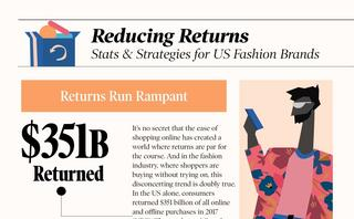 The fashion industry guide for reducing returns