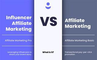 Influencer marketing vs