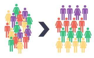 Audience segmentation: Why you need it, how to do it