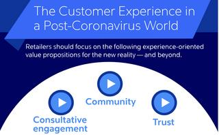 Rethinking the customer experience in a world of social distancing