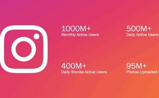 40+ Instagram statistics that matter to marketers in 2021