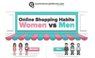 Male shopping habits vs female shopping habits