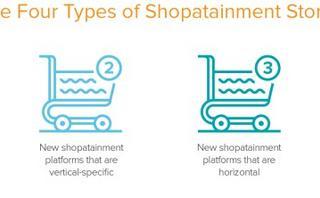 Shopatainment: Video shopping as entertainment
