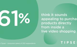 Shopping from any content becomes the new normal in 2021